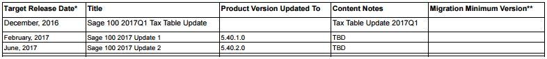 sage-100-2017-update-schedule