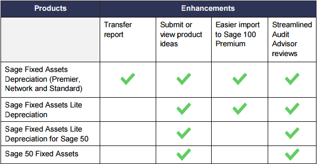 sage-enhancements