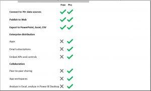 Microsoft Power Feature Comparisions Sage 100 Sage 50 QuickBooks Sage Intelligence