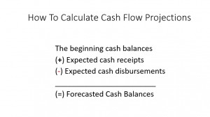 Sage 100 Cash Flow - How to calculate Sage 100 Cash Flow Forecast - Help Understanding Sage 50 vs Sage 100 and upgrading Sage 50 to Sage 100