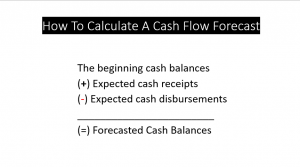 How to Calculate a QuickBooks Cash Flow Forecast using a custom advanced QuickBooks Report