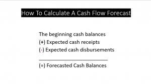 How to Calculate a QuickBooks Cash Flow Forecast using a custom advanced QuickBooks Report