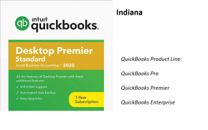 QuickBooks Indiana - 30 Yrs Experience Learn How Your Indiana Small Business Benefits Most From QuickBooks Desktop, Move Up To The Power OF QuickBooks Enterprise From QuickBooks Pro And Premier IN The Hoosier State